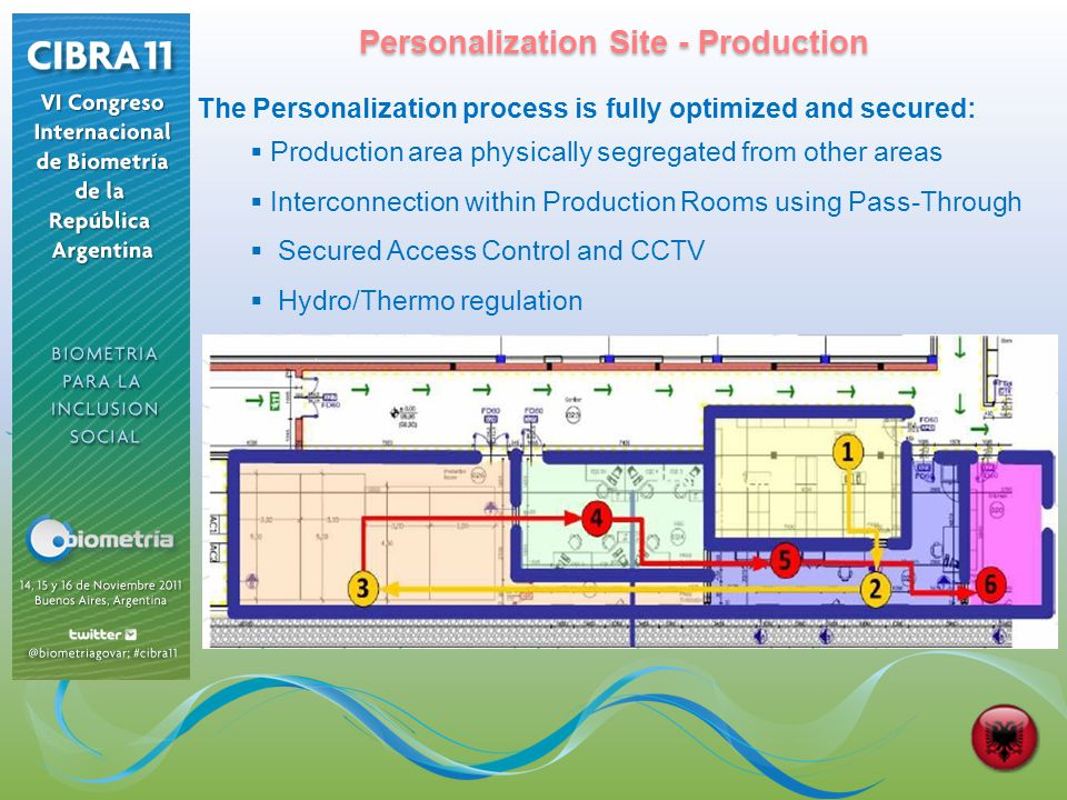 Personalization Site - Production The Personalization process is fully optimized and secured: Production area physically segregated from other areas Interconnection within Production Rooms using Pass-Through Secured Access Control and CCTV Hydro/Thermo regulation