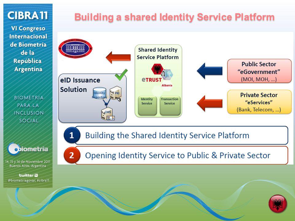 Building a shared Identity Service Platform