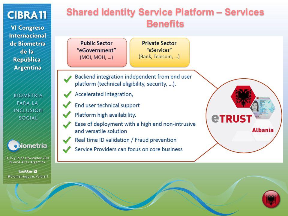 Shared Identity Service Platform – Services Benefits