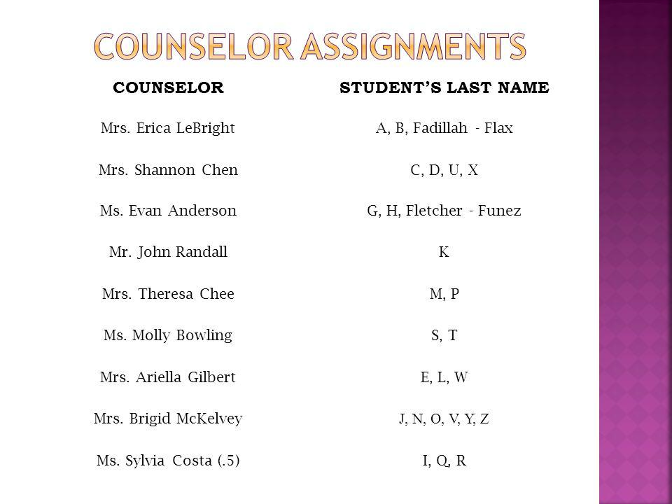 COUNSELORSTUDENTS LAST NAME Mrs. Erica LeBrightA, B, Fadillah - Flax Mrs.