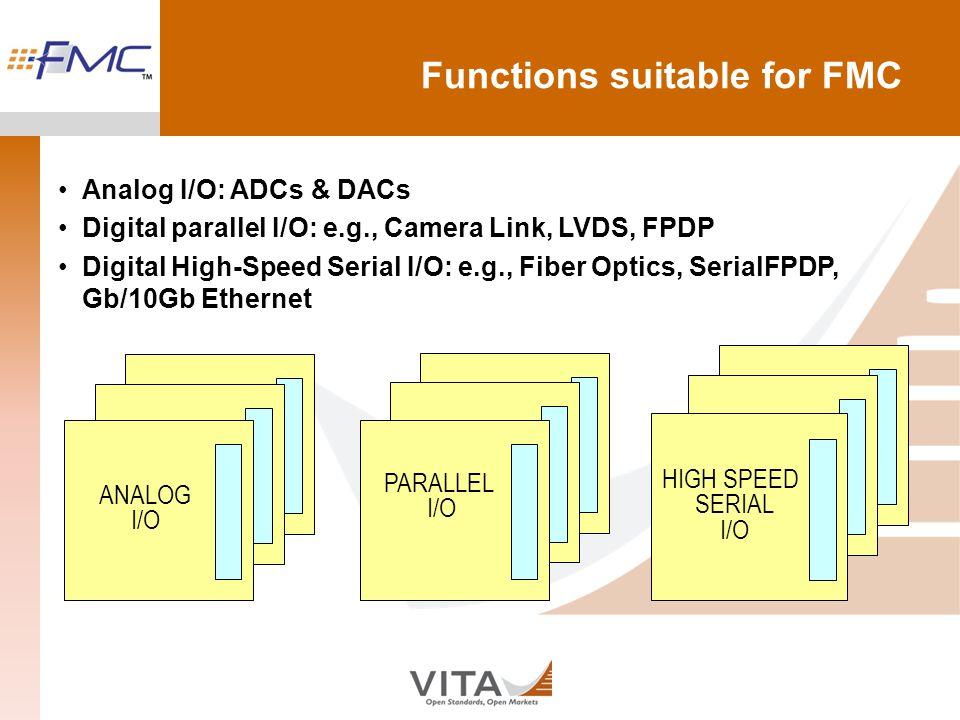 Functions suitable for FMC Analog I/O: ADCs & DACs Digital parallel I/O: e.g., Camera Link, LVDS, FPDP Digital High-Speed Serial I/O: e.g., Fiber Opti
