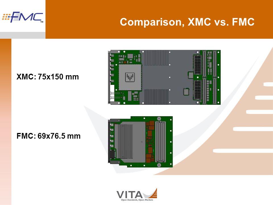 Comparison, XMC vs. FMC XMC: 75x150 mm FMC: 69x76.5 mm