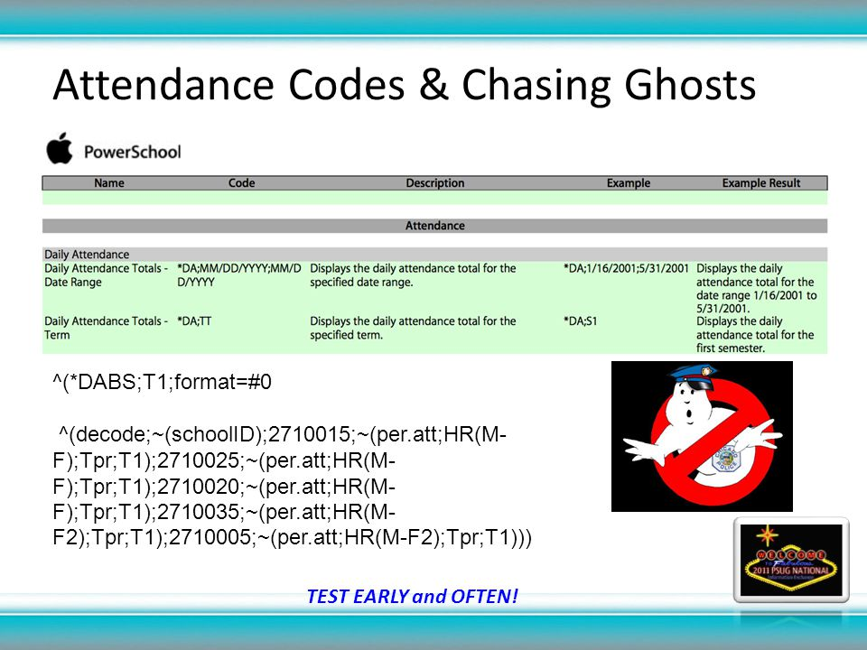 Attendance Codes & Chasing Ghosts ^(*DABS;T1;format=#0 ^(decode;~(schoolID);2710015;~(per.att;HR(M- F);Tpr;T1);2710025;~(per.att;HR(M- F);Tpr;T1);2710020;~(per.att;HR(M- F);Tpr;T1);2710035;~(per.att;HR(M- F2);Tpr;T1);2710005;~(per.att;HR(M-F2);Tpr;T1))) TEST EARLY and OFTEN!
