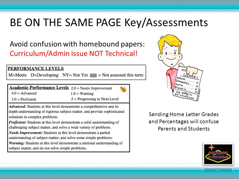 BE ON THE SAME PAGE Key/Assessments Sending Home Letter Grades and Percentages will confuse Parents and Students Avoid confusion with homebound papers: Curriculum/Admin issue NOT Technical!