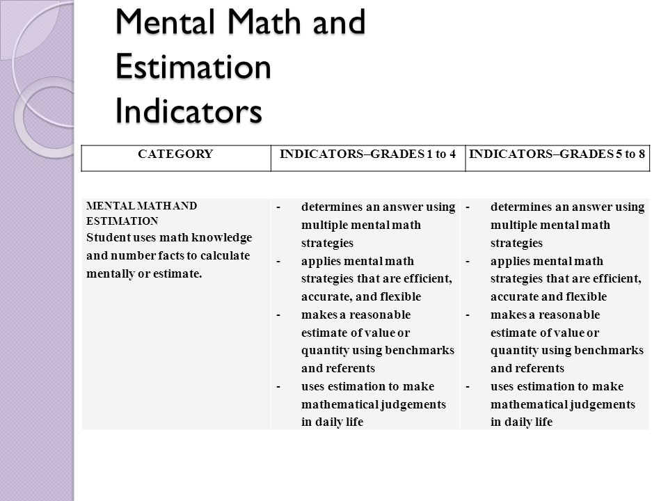 Mental Math and Estimation Indicators MENTAL MATH AND ESTIMATION Student uses math knowledge and number facts to calculate mentally or estimate. -dete
