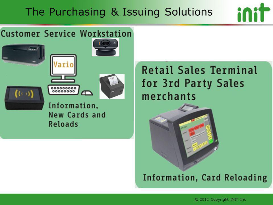 © 2012 Copyright INIT Inc The Purchasing & Issuing Solutions