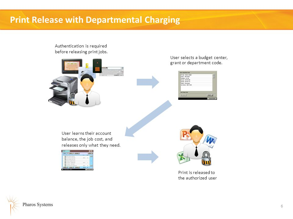 6 Print Release with Departmental Charging Authentication is required before releasing print jobs. User selects a budget center, grant or department c