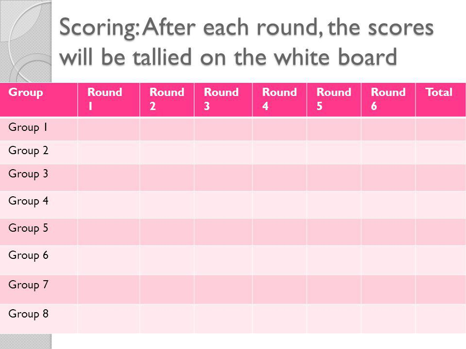 Scoring: After each round, the scores will be tallied on the white board GroupRound 1 Round 2 Round 3 Round 4 Round 5 Round 6 Total Group 1 Group 2 Gr