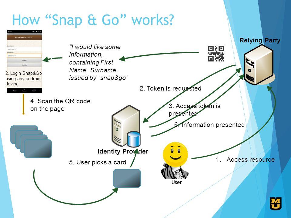 How Snap & Go works.