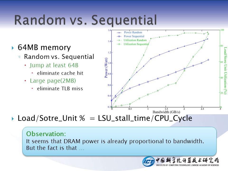 64MB memory Random vs.