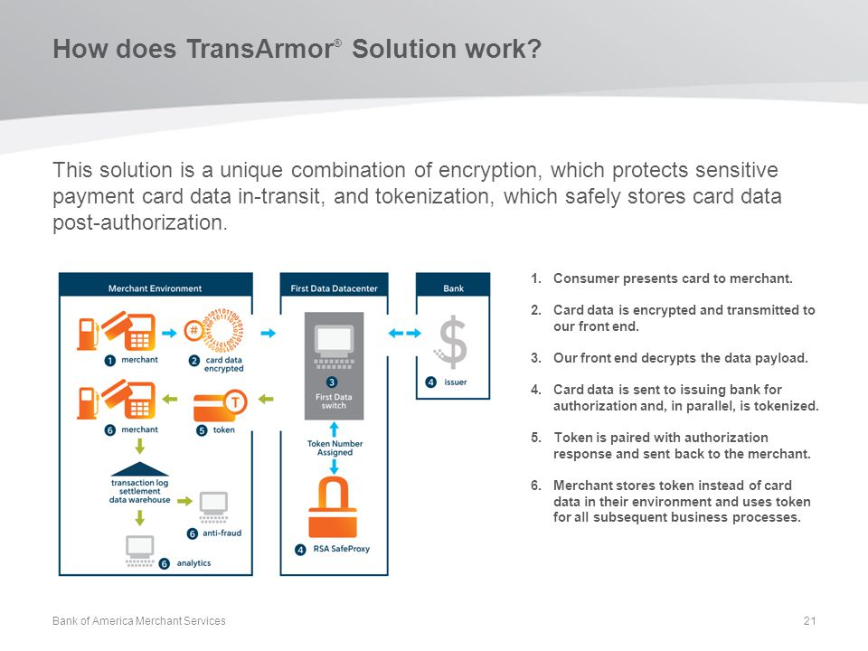 How does TransArmor ® Solution work? This solution is a unique combination of encryption, which protects sensitive payment card data in-transit, and t