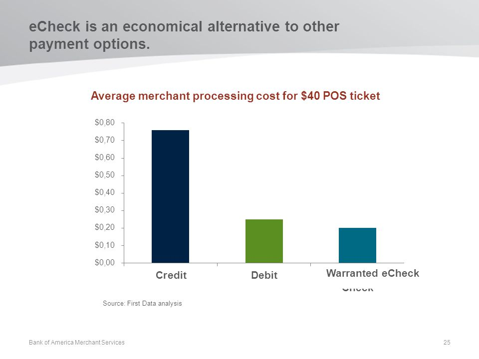 eCheck is an economical alternative to other payment options. Bank of America Merchant Services25 Average merchant processing cost for $40 POS ticket