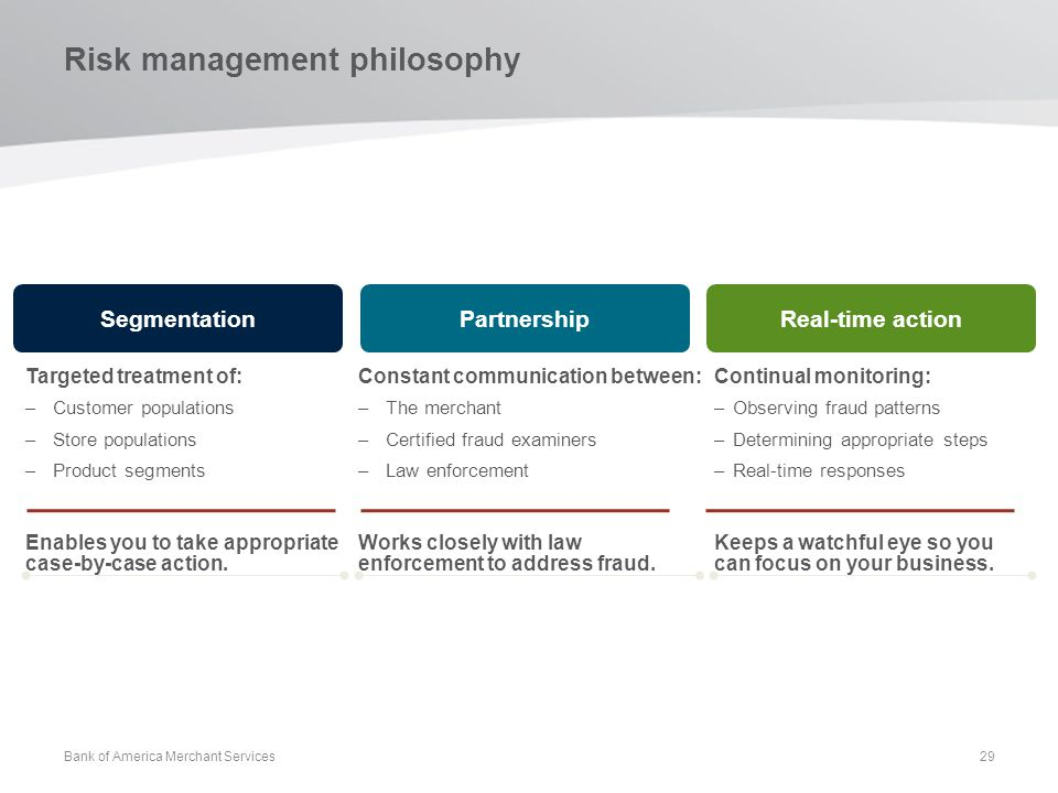 Risk management philosophy Targeted treatment of: –Customer populations –Store populations –Product segments Enables you to take appropriate case-by-c