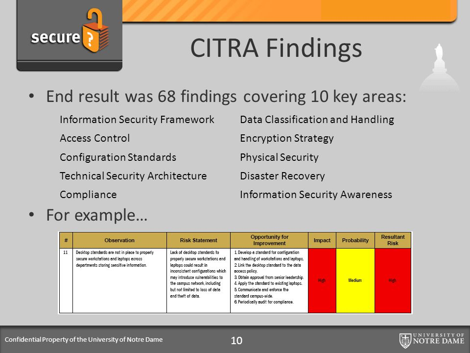 Confidential Property of the University of Notre Dame CITRA Findings End result was 68 findings covering 10 key areas: For example… 10 Information Security FrameworkData Classification and Handling Access ControlEncryption Strategy Configuration StandardsPhysical Security Technical Security ArchitectureDisaster Recovery ComplianceInformation Security Awareness