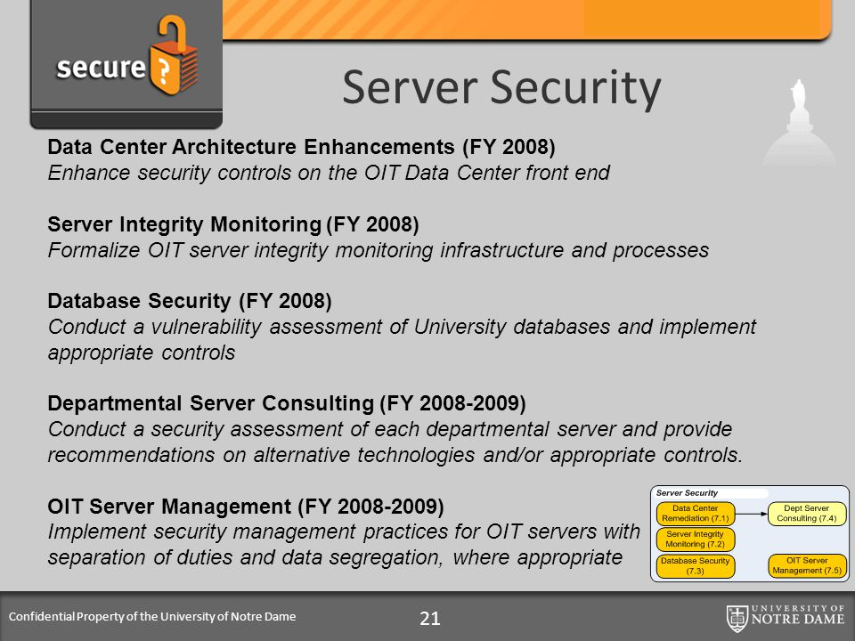 Confidential Property of the University of Notre Dame Server Security 21 Data Center Architecture Enhancements (FY 2008) Enhance security controls on