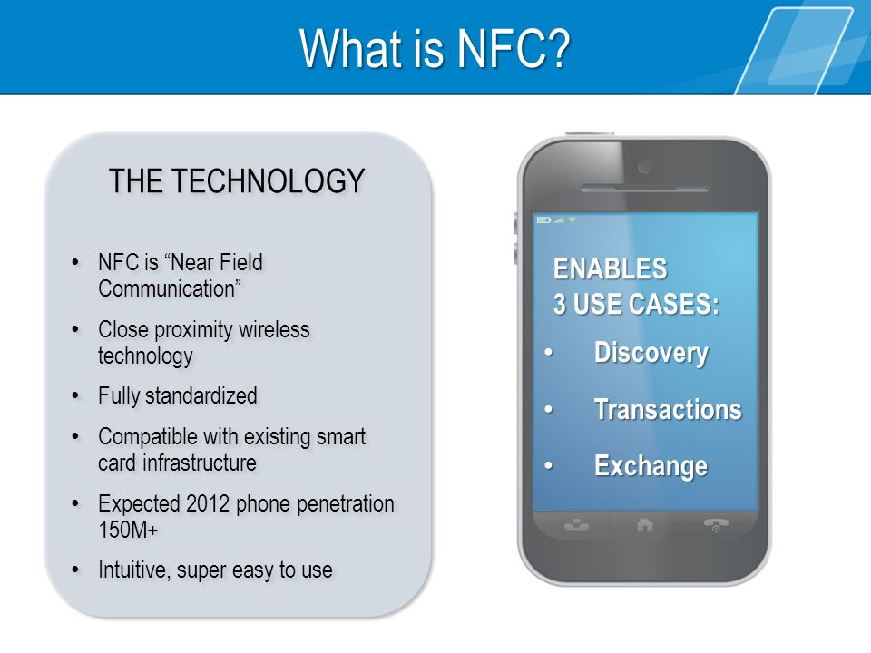 THE TECHNOLOGY NFC is Near Field Communication Close proximity wireless technology Fully standardized Compatible with existing smart card infrastructure Expected 2012 phone penetration 150M+ Intuitive, super easy to use THE TECHNOLOGY NFC is Near Field Communication Close proximity wireless technology Fully standardized Compatible with existing smart card infrastructure Expected 2012 phone penetration 150M+ Intuitive, super easy to use What is NFC.