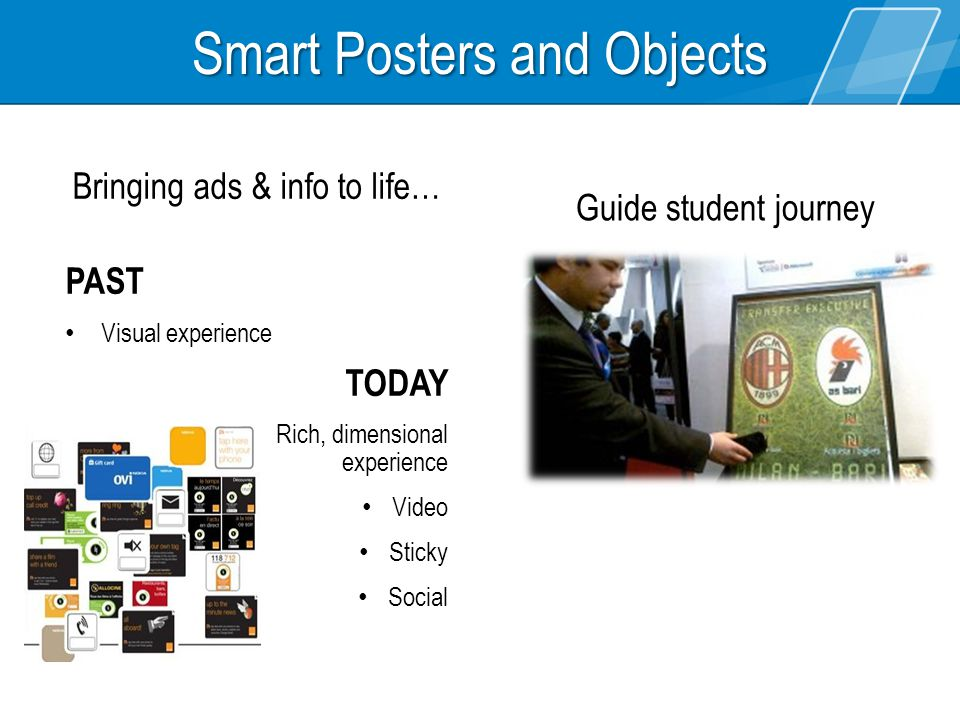 Bringing ads & info to life… PAST Visual experience TODAY Rich, dimensional experience Video Sticky Social Smart Posters and Objects Guide student journey