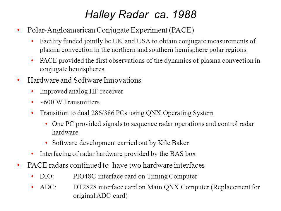 Halley Radar ca.