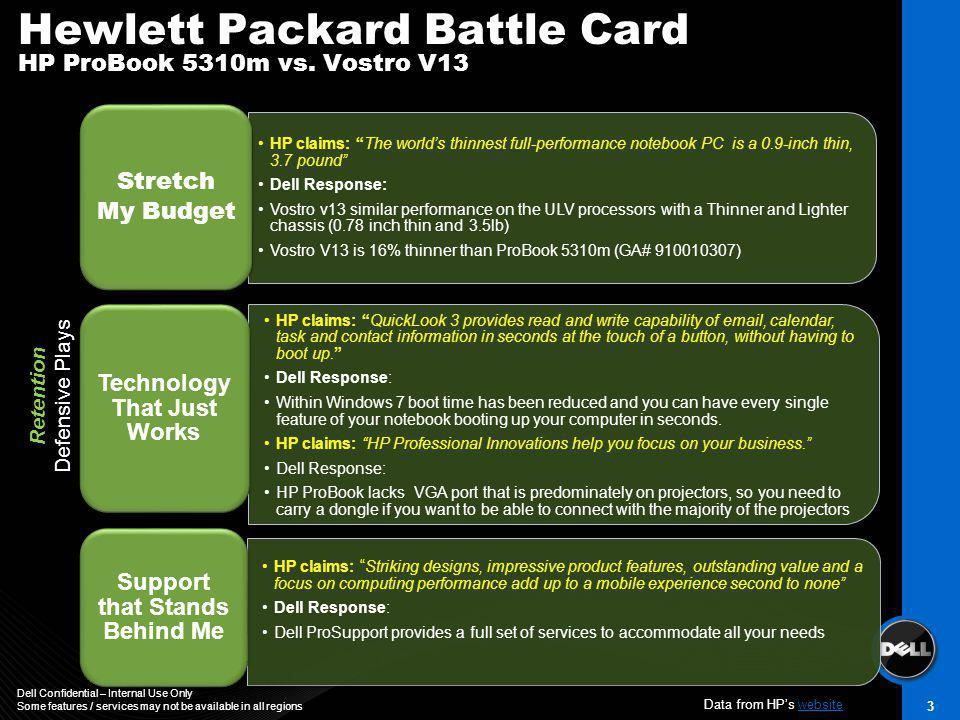 Hewlett Packard Battle Card HP ProBook 5310m vs. Vostro V13 3 Retention Defensive Plays HP claims: Striking designs, impressive product features, outs