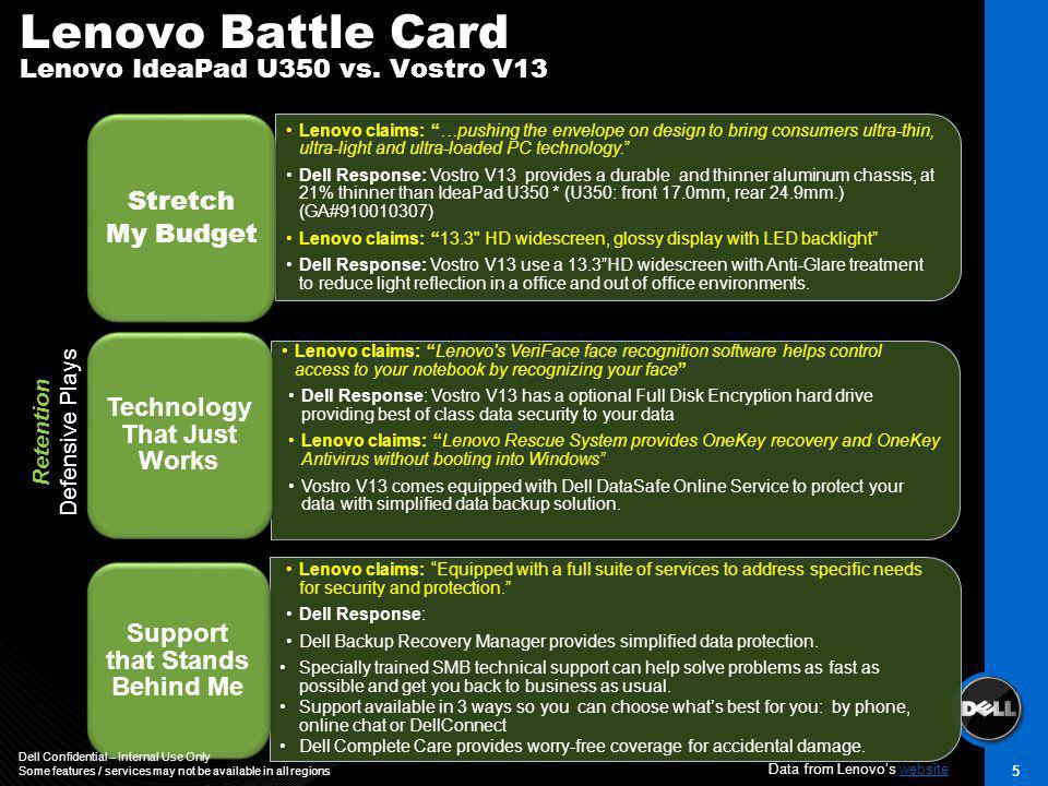 Lenovo Battle Card Lenovo IdeaPad U350 vs.