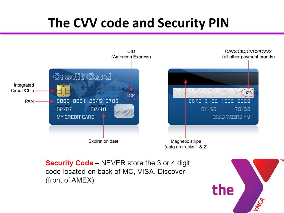 The CVV code and Security PIN .