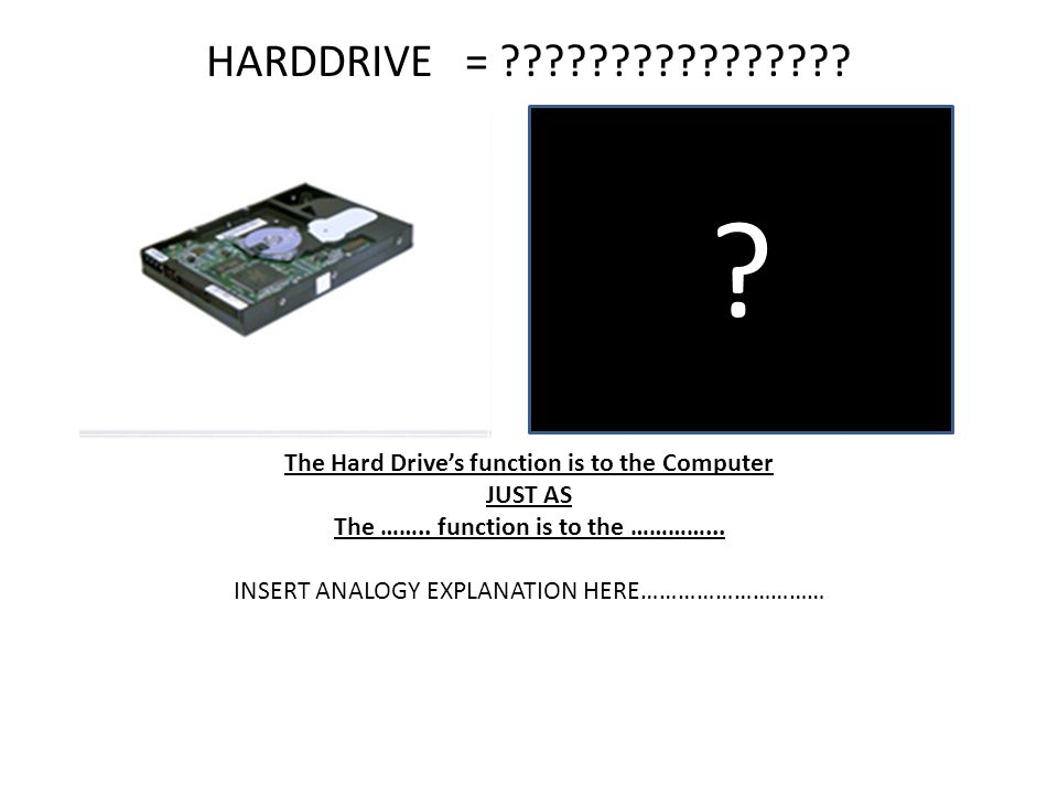 HARDDRIVE = ???????????????? ? The Hard Drives function is to the Computer JUST AS The …….. function is to the …………... INSERT ANALOGY EXPLANATION HERE