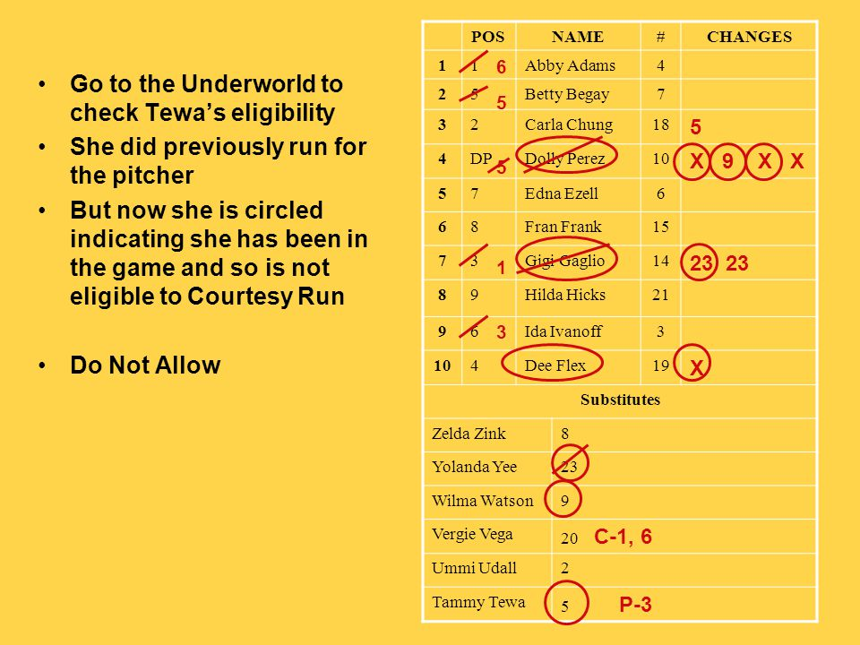Go to the Underworld to check Tewas eligibility She did previously run for the pitcher But now she is circled indicating she has been in the game and so is not eligible to Courtesy Run Do Not Allow POSNAME#CHANGES 11Abby Adams4 25Betty Begay7 32Carla Chung18 5 4DPDolly Perez10 X 9 X X 57Edna Ezell6 68Fran Frank15 73Gigi Gaglio14 23 89Hilda Hicks21 96Ida Ivanoff3 104Dee Flex19 X Substitutes Zelda Zink8 Yolanda Yee23 Wilma Watson9 Vergie Vega 20 C-1, 6 Ummi Udall2 Tammy Tewa 5 P-3 6 3 1 5 5