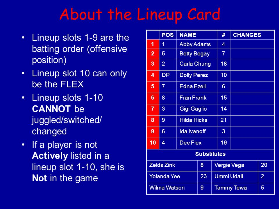 About the Lineup Card Lineup slots 1-9 are the batting order (offensive position) Lineup slot 10 can only be the FLEX Lineup slots 1-10 CANNOT be juggled/switched/ changed If a player is not Actively listed in a lineup slot 1-10, she is Not in the game POSNAME#CHANGES 11Abby Adams4 25Betty Begay7 32Carla Chung18 4DPDolly Perez10 57Edna Ezell6 68Fran Frank15 73Gigi Gaglio14 89Hilda Hicks21 96Ida Ivanoff3 104Dee Flex19 Substitutes Zelda Zink8Vergie Vega20 Yolanda Yee23Ummi Udall2 Wilma Watson9Tammy Tewa5