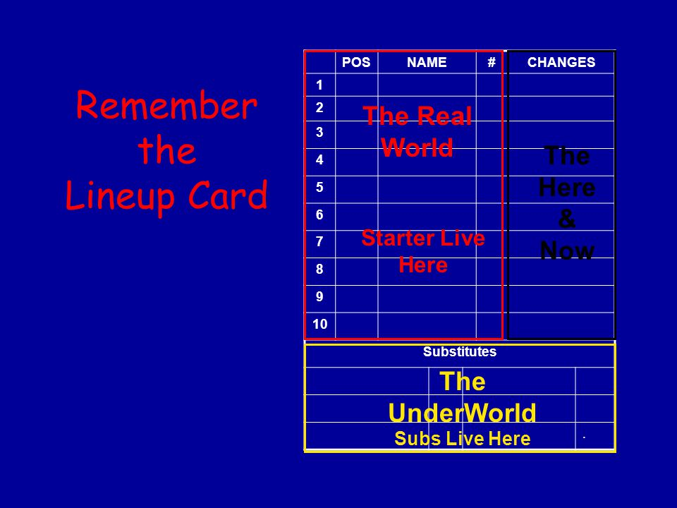 Remember the Lineup Card POSNAME#CHANGES 1 2 3 4 5 6 7 8 9 10 Substitutes.
