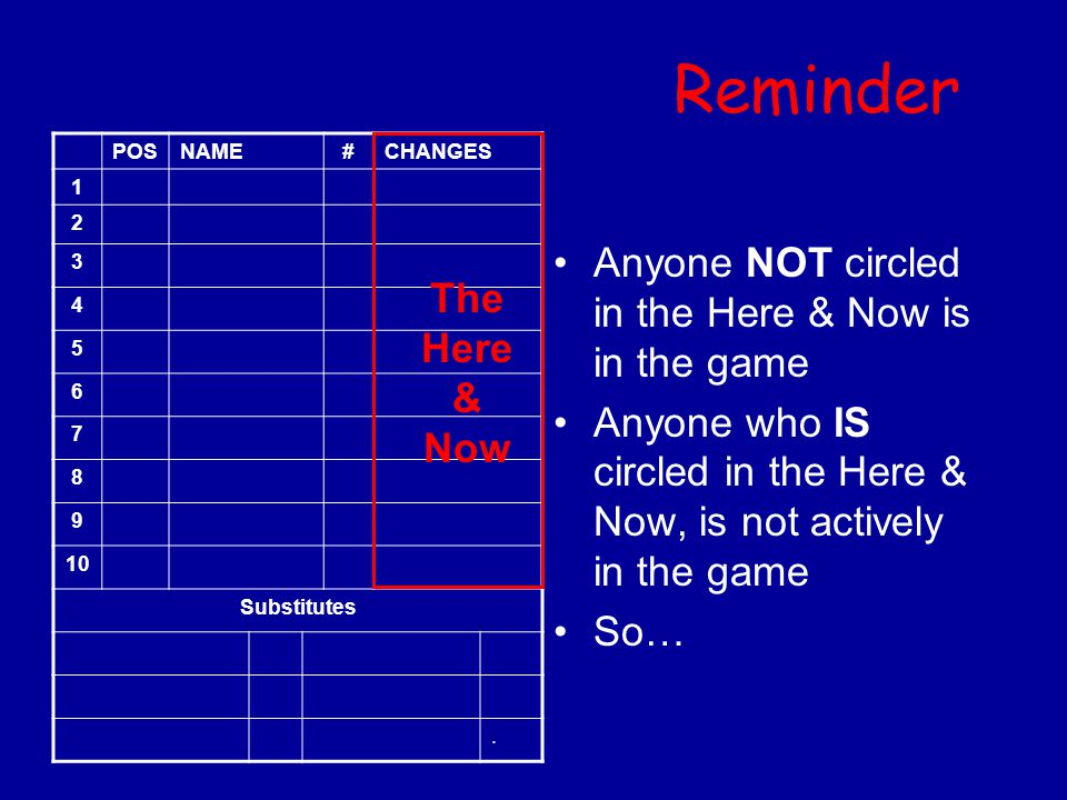 Reminder Anyone NOT circled in the Here & Now is in the game Anyone who IS circled in the Here & Now, is not actively in the game So… POSNAME#CHANGES 1 2 3 4 5 6 7 8 9 10 Substitutes.