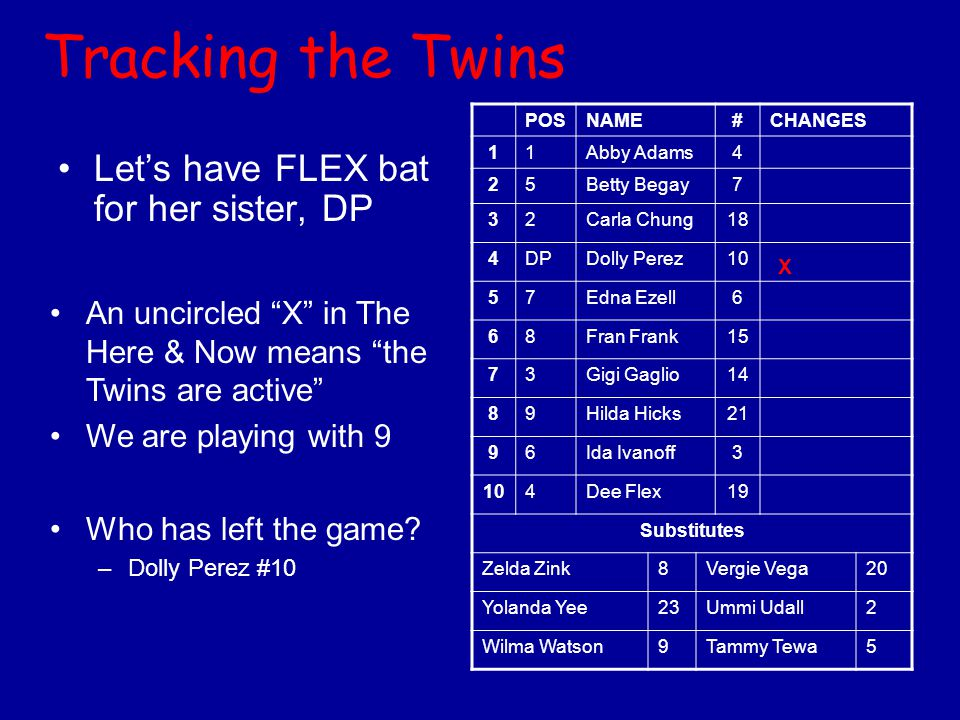 Tracking the Twins Lets have FLEX bat for her sister, DP X An uncircled X in The Here & Now means the Twins are active We are playing with 9 Who has left the game.