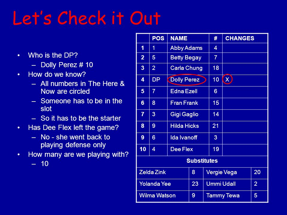 Lets Check it Out Who is the DP. –Dolly Perez # 10 How do we know.