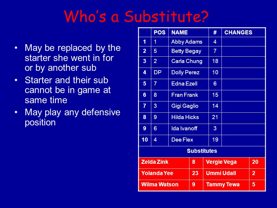 Whos a Substitute? May be replaced by the starter she went in for or by another sub Starter and their sub cannot be in game at same time May play any