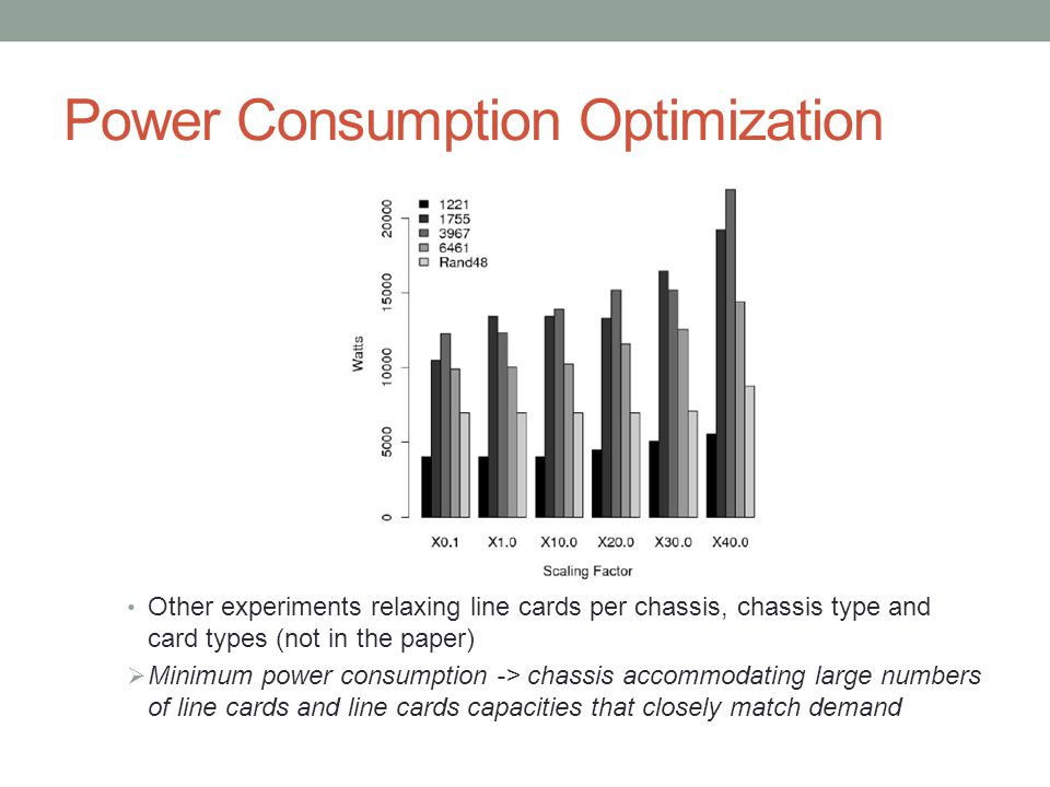 Power Consumption Optimization Other experiments relaxing line cards per chassis, chassis type and card types (not in the paper) Minimum power consump