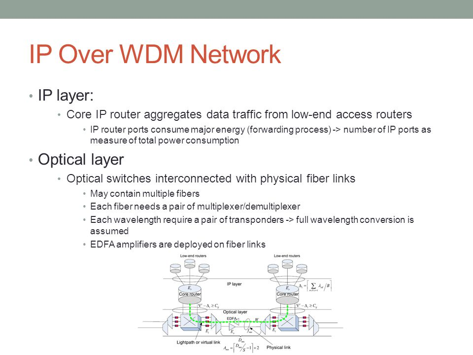 IP Over WDM Network IP layer: Core IP router aggregates data traffic from low-end access routers IP router ports consume major energy (forwarding proc