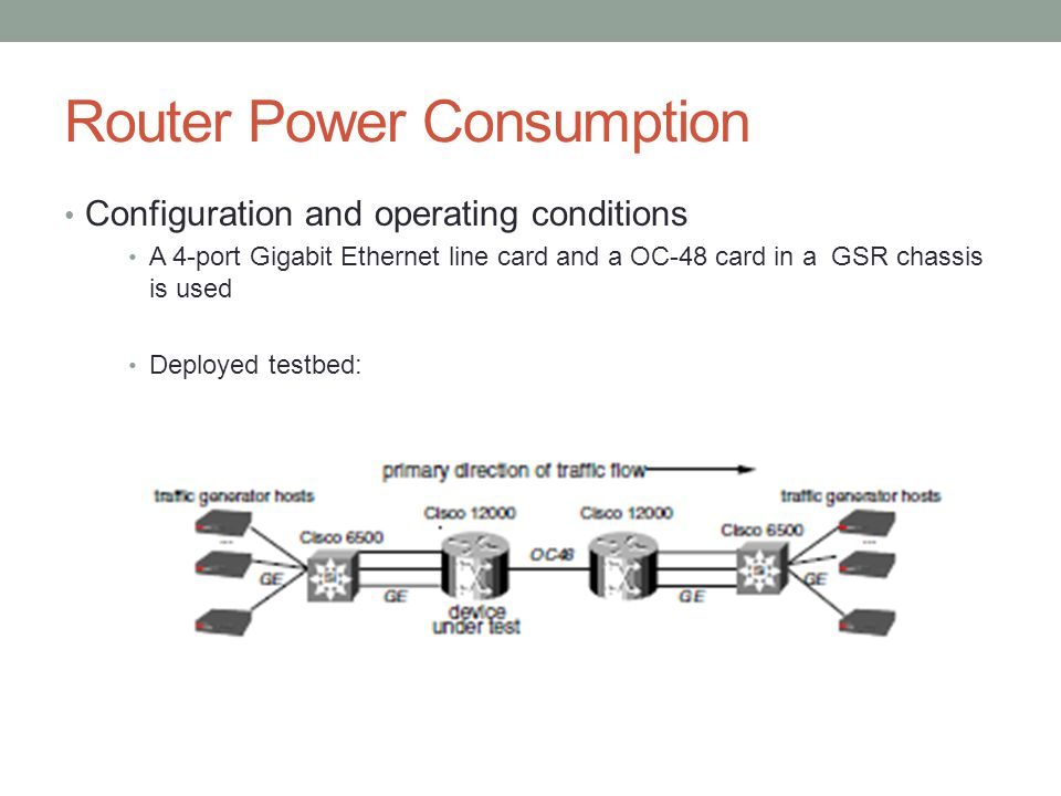Router Power Consumption Configuration and operating conditions A 4-port Gigabit Ethernet line card and a OC-48 card in a GSR chassis is used Deployed
