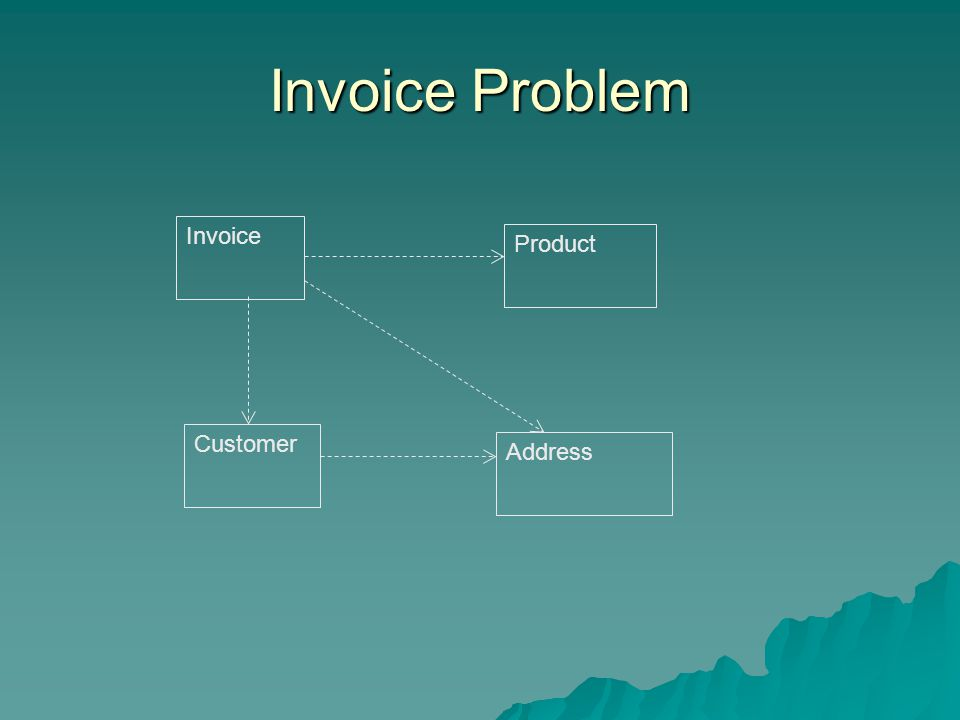 Invoice Problem Invoice Customer Product Address