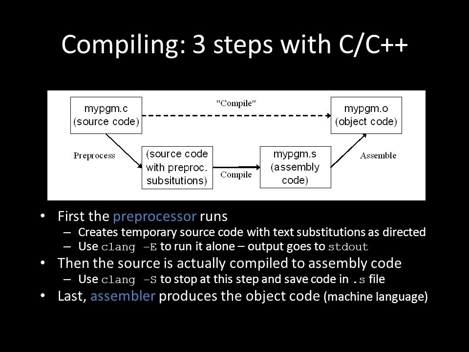 Compiling: 3 steps with C/C++ First the preprocessor runs – Creates temporary source code with text substitutions as directed – Use clang –E to run it alone – output goes to stdout Then the source is actually compiled to assembly code – Use clang -S to stop at this step and save code in.s file Last, assembler produces the object code (machine language)