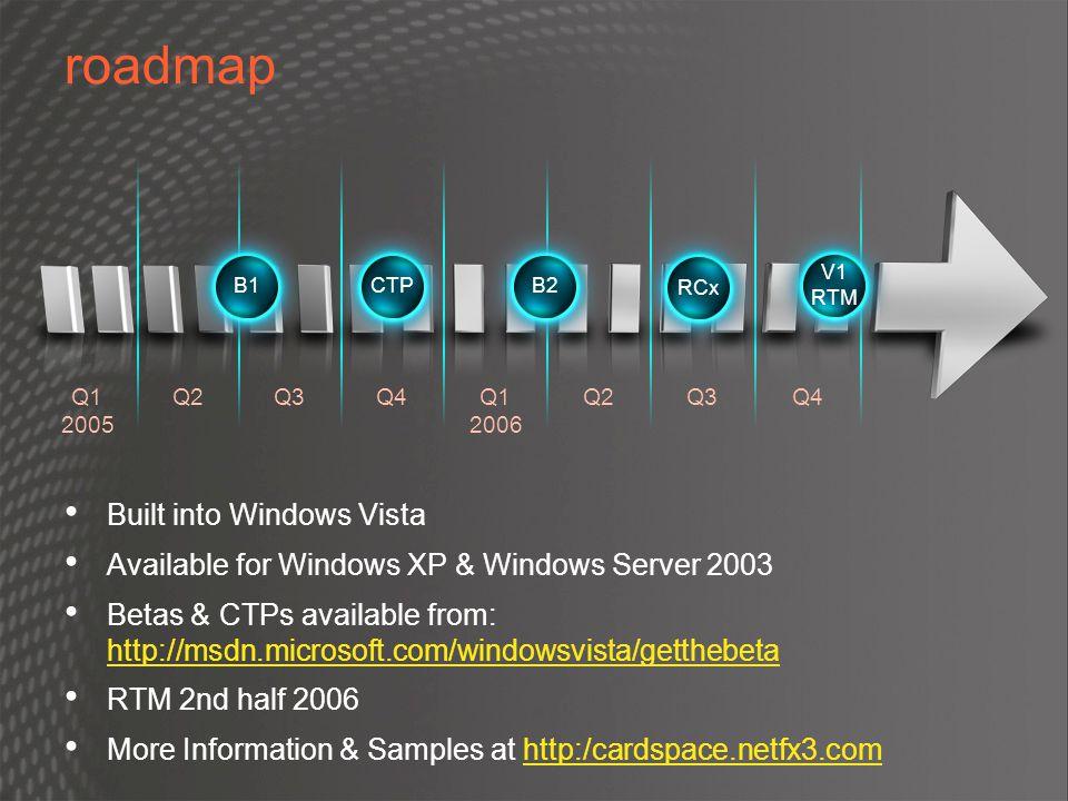 Built into Windows Vista Available for Windows XP & Windows Server 2003 Betas & CTPs available from: http://msdn.microsoft.com/windowsvista/getthebeta