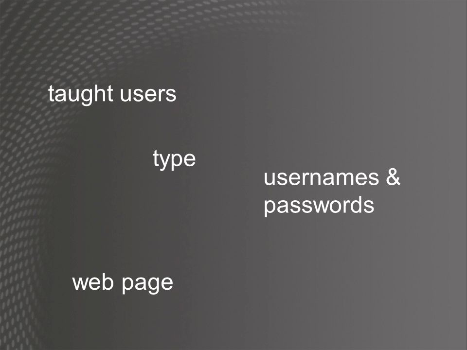 taught users type usernames & passwords web page