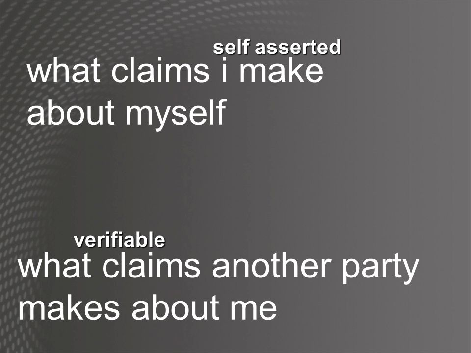 self asserted verifiable what claims i make about myself what claims another party makes about me