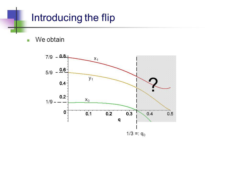 Introducing the flip y1y1 x1x1 x0x0 1/3 =: q 0 5/9 1/9 7/9 We obtain