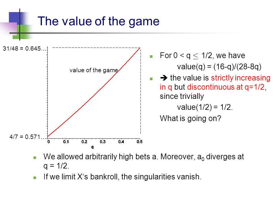 The value of the game value of the game For 0 < q · 1/2, we have value(q) = (16-q)/(28-8q) the value is strictly increasing in q but discontinuous at q=1/2, since trivially value(1/2) = 1/2.