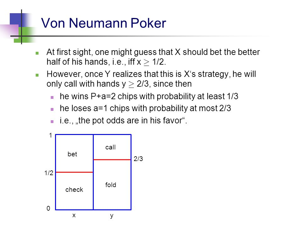 Von Neumann Poker At first sight, one might guess that X should bet the better half of his hands, i.e., iff x ¸ 1/2.