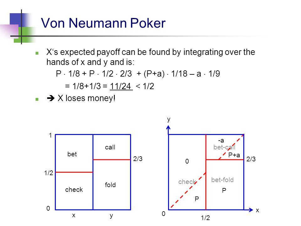 So X has no advantage over Y and should never bet.