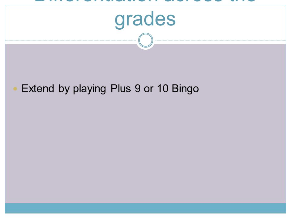 Differentiation across the grades Extend by playing Plus 9 or 10 Bingo
