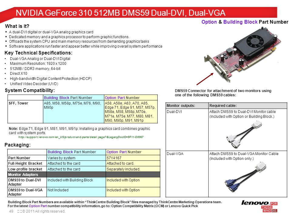 49© 2011 All rights reserved. What is it? A dual-DVI digital or dual-VGA analog graphics card Dedicated memory and a graphics processor to perform g