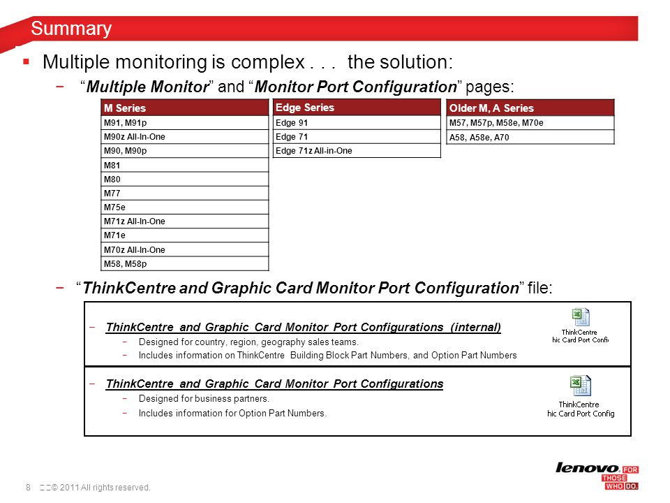 8© 2011 All rights reserved. Multiple monitoring is complex... the solution: Multiple Monitor and Monitor Port Configuration pages: ThinkCentre and