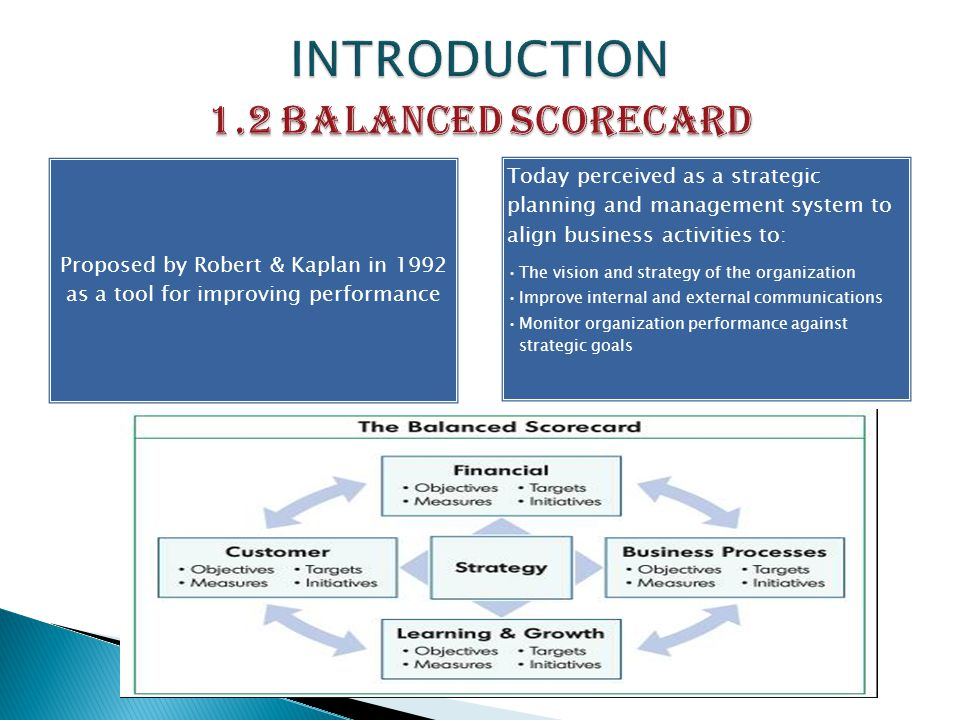 A desirable BSC should be the right amalgamation of leading and lagging indicators.