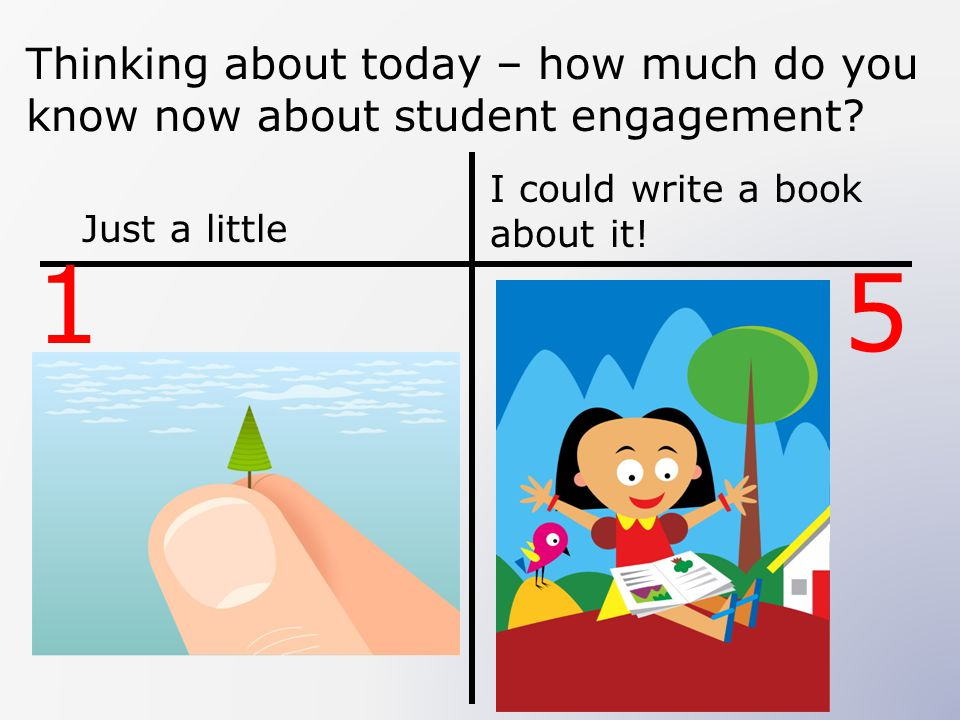 Thinking about today – how much do you know now about student engagement? Just a little I could write a book about it! 1 5